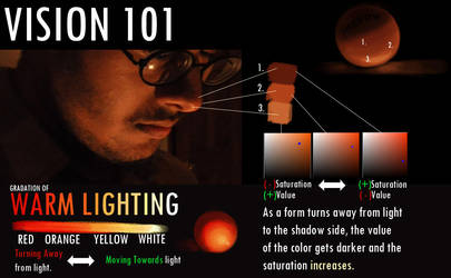 Vision 101 Tutorial 01 by YogFingers