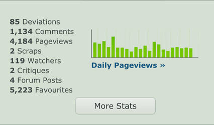Thank You So Much For The pages Views Etc. by HugMeImScared