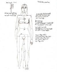 FemaleBodyProportions_Original by Otaku-Eyes