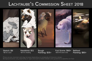 Commission Price List [Closed] by Lachtaube