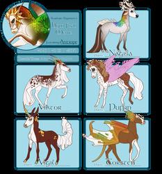 SA | Antiope | Hypo Foal Meme by franknsteins