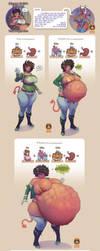 Princess Nadia's Halloween diet by BIGBIG-on-DA