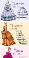 Know your Victorian looks by TheBrassGlass