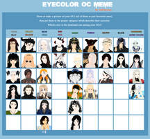 Eyecolor OC Meme by Wt-Jok