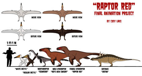 Raptor Red Project: Early Size Chart by codylake