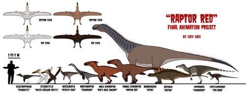 Raptor Red - Established Creature Size Chart 3 by codylake