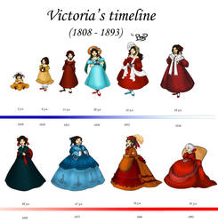 Victoria's Timeline (1810 to 1891) by Biby95
