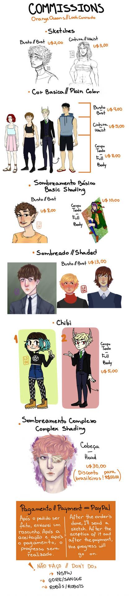 Commission!! by LoohConrado