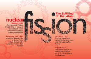 Nuclear Fission Poster by Crutchfield-Creative