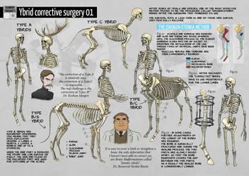 Corrective surgery by non-nobis-domine