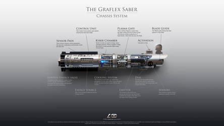 Graflex Chassis System by monomauve