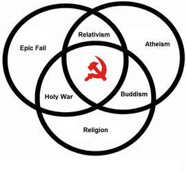 The Diagram by Ysengrinn