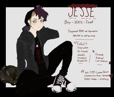 meet the artist by BIT-J