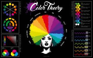 Color Theory by Dana-Ulama