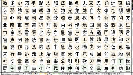 Wallpaper Kanji Training Grade 2 1080p by palinus