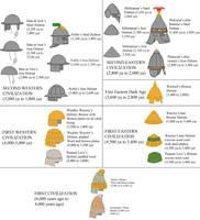 Helmet Evolution by Imperator-Zor
