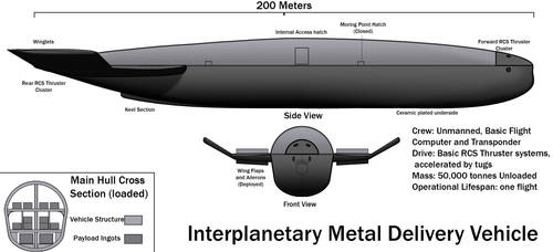 Interplanetary Metal Delivery Vehicle by Imperator-Zor