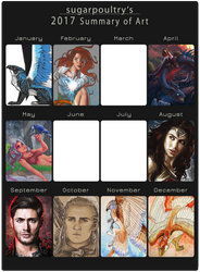 sugarpoultry's 2017 Summary of Art by sugarpoultry