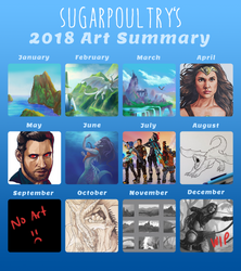 sugarpoultry's 2018 summary of art by sugarpoultry