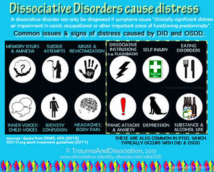 Dissociative Disorders and distress infographic 2 by DIDisReal