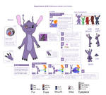 Experiment 628 Ref Sheet And Notes by MarkKB