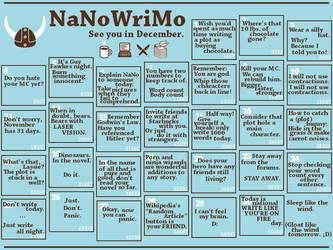 NaNoWriMo Desktop by hermiejr157