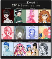 2016 Summary Of Art by Zivichi
