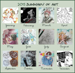 2015 Summary Of Art by Resosphere