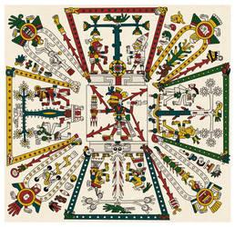 Cross Almanac (Codex Fejervary-Mayer) by ltiana355