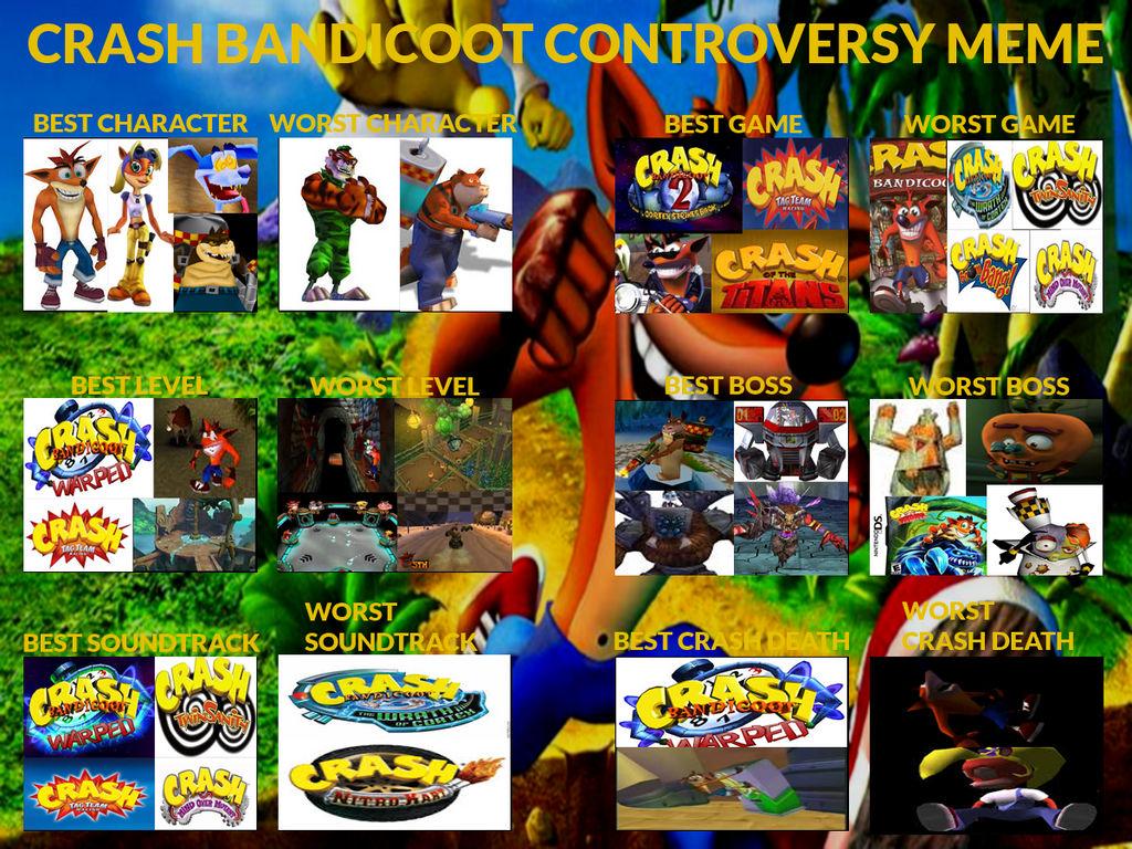 My Crash Bandicoot controvesy meme by rizegreymon22 on ...