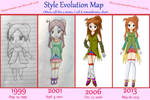 The Art Evolution Map#1 - Shielana by RJAce1014