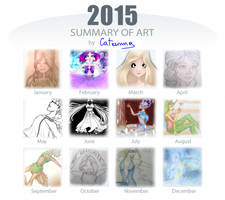 Summary of art 2015 by Caterinna