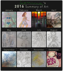 Summary of art 2016 by Caterinna