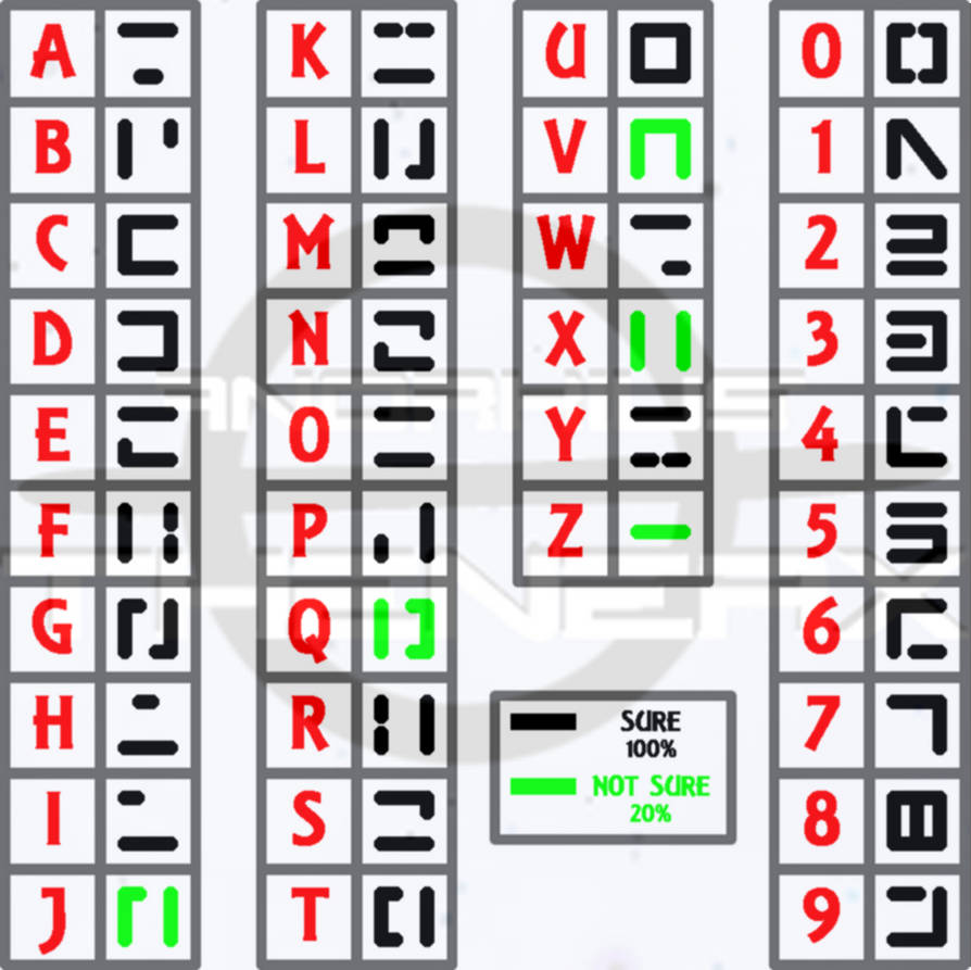 Dragon Ball: Alphabet and Numbering by Anorkius-TheNERX