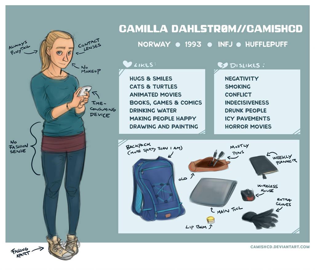 CamishCD's Profile Picture