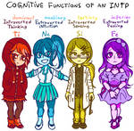 The Cognitive Functions of an INTP (MBTI) by FishOni