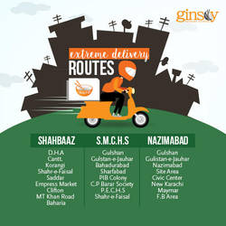 Delivery Routes by kanzasid
