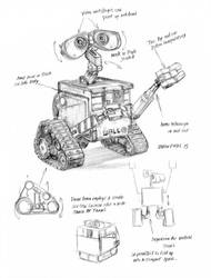 Wall-E study sketches 01 by Baron-Engel