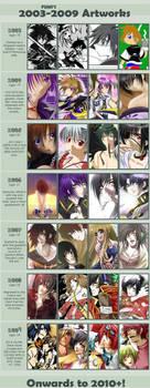 Meme: 2003-2009 Improvement by tofumi