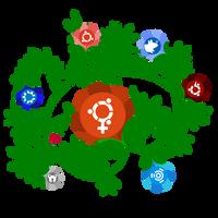 Ubuntu Women Circle by doctormo