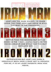 MCU Ranking - Iron Man by JMK-Prime
