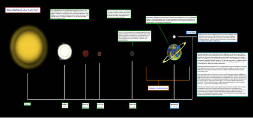 Eta Pegasi star system concept by NeptuneGate
