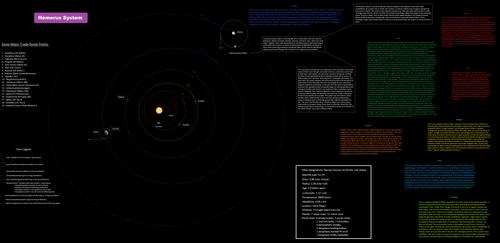 Hemerus (HD 45184) system info by NeptuneGate
