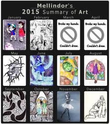 2015 Summary of Art by Mellindor