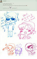 .:* ASK 3 - Sendy-chii *:. by OhAnika