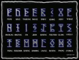 The Futhark Runes by Lancaid
