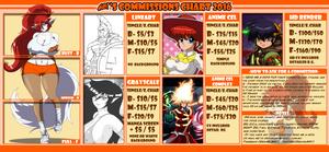 AHV Commissions Chart by DesingAHV