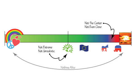 Politics 101 by JeremyMallin