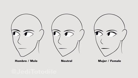 Practice Human face by piturantonio