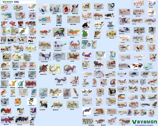 Vayamon 170 poster by Sia-the-Mawile